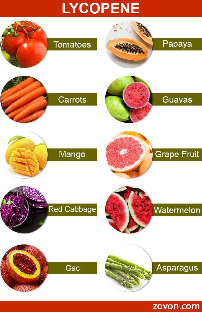 lycopene sources