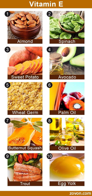 vitamin E sources