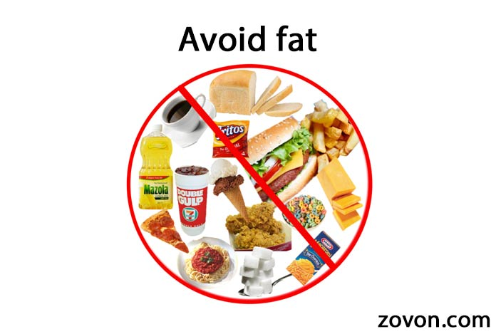 source of Avoid-fat