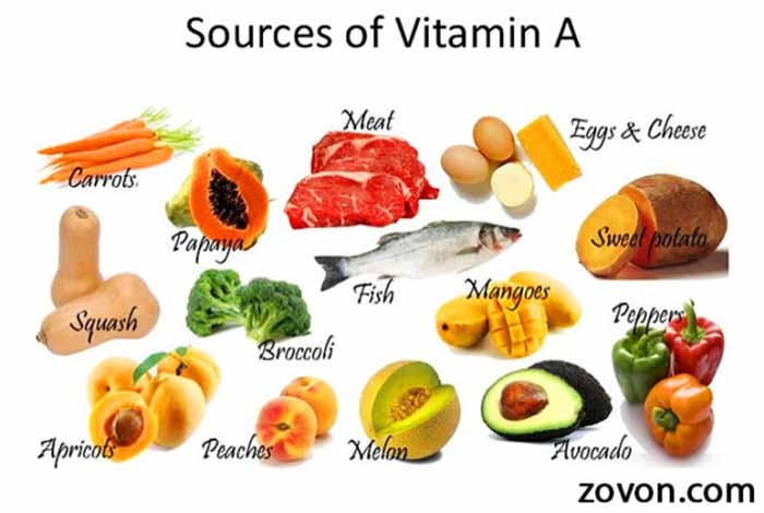 some of the major sources of vitamin a