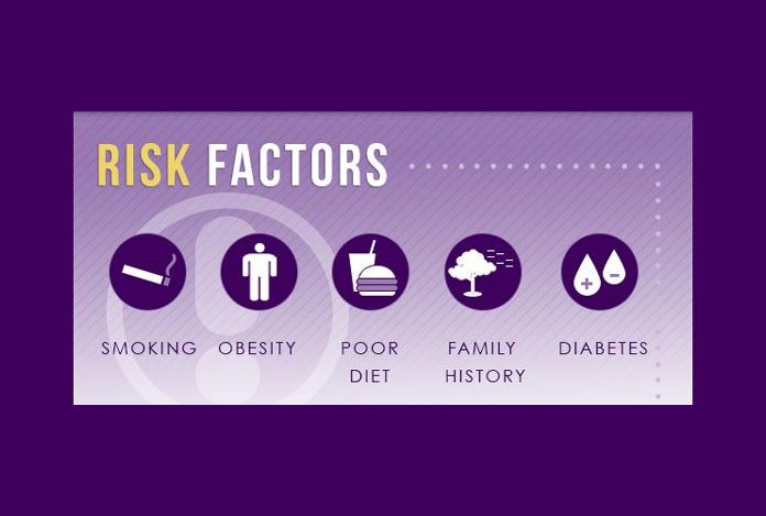 risk factor of Pancreatic cancer