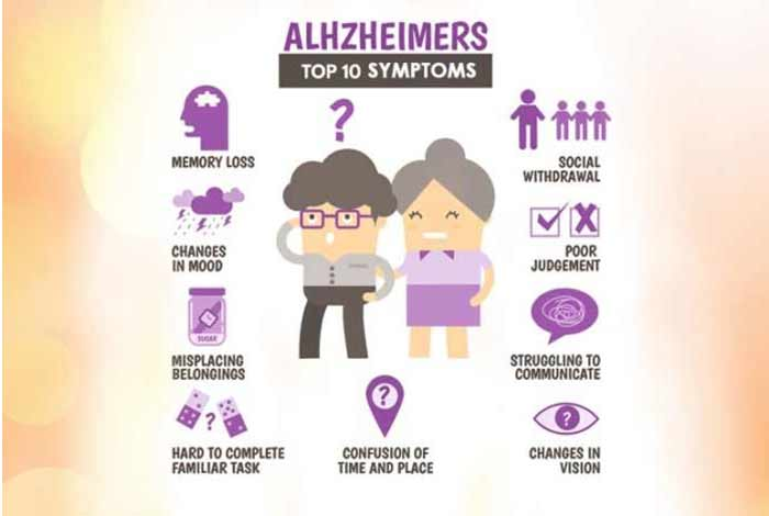 symptoms of alzheimer's disease