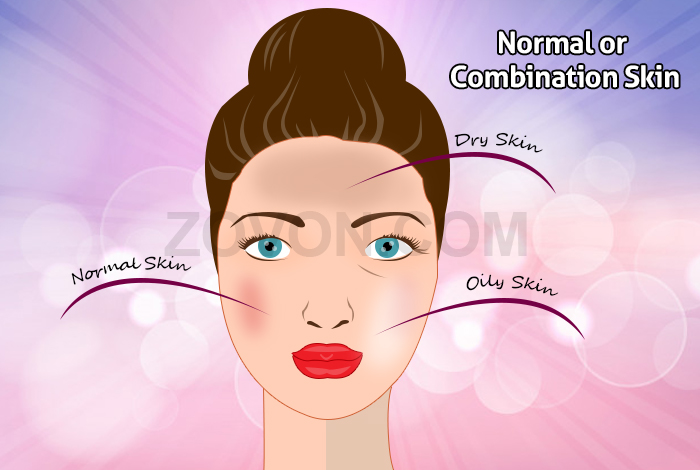 normal or combination skin