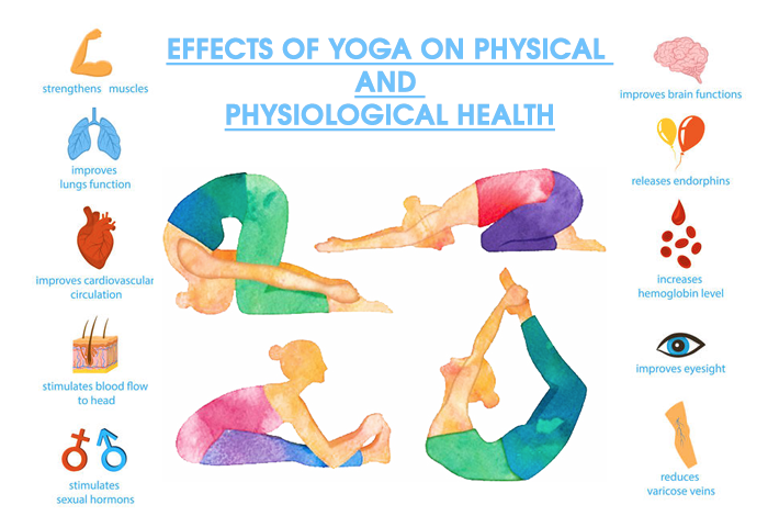 benefits of yoga on overall health