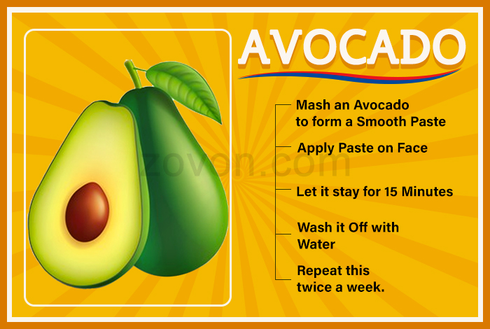 avocado for anti aging