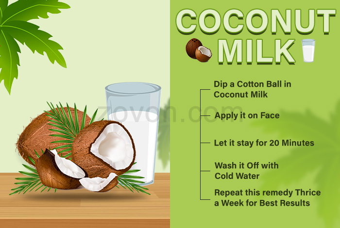 coconut milk for anti aging