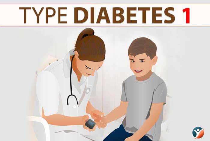 Blood sugar test for type 1 diabetes