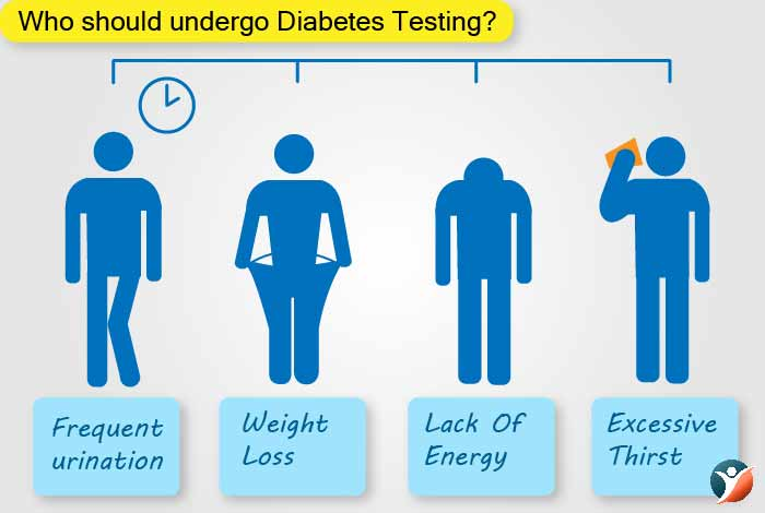 who should undergo diabetes test