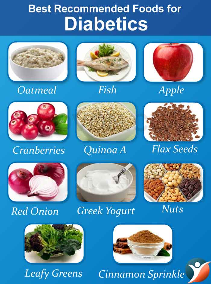 best recommended foods for diabetics