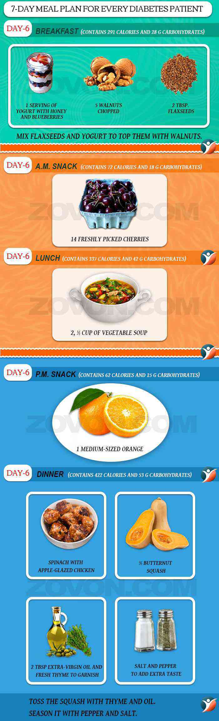 diabetes diet plan day 6