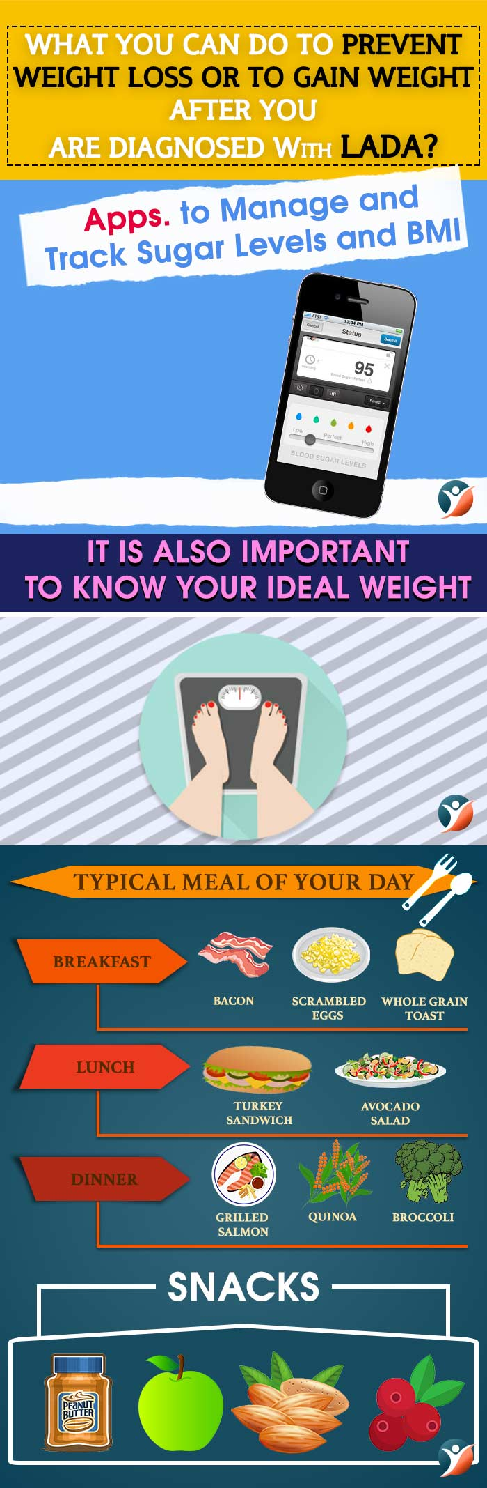 how to prevent weight loss or weight gain after being diagnosed with LADA