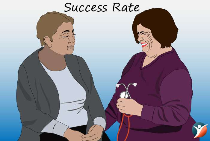 Success Rate of Kidney Transplant: