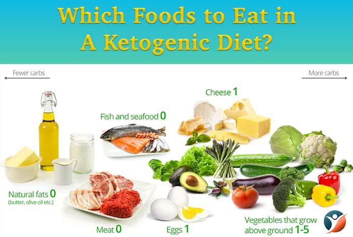 foods to eat in keto diet