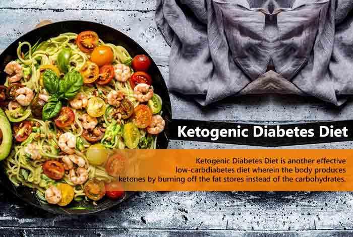 ketogenic diet for diabetes