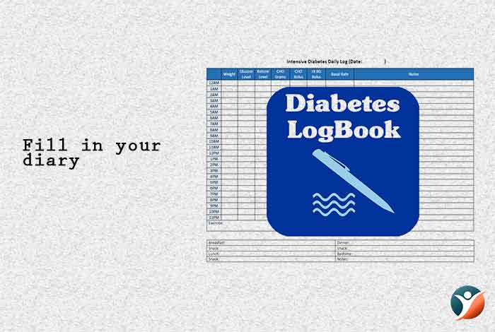 creating log for daily blood glucose level