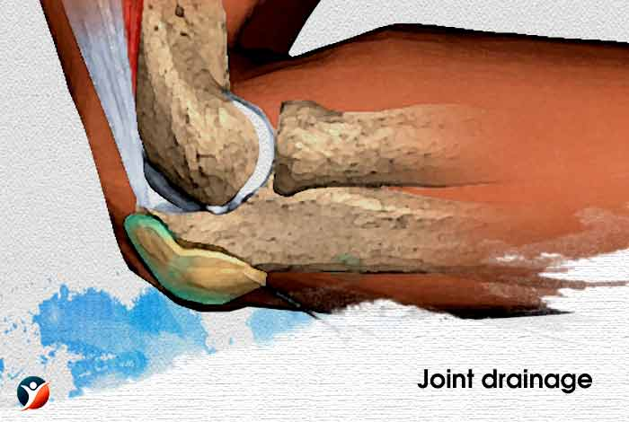 Joint drainage