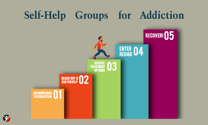 Self-Help-Groups-for-Addiction