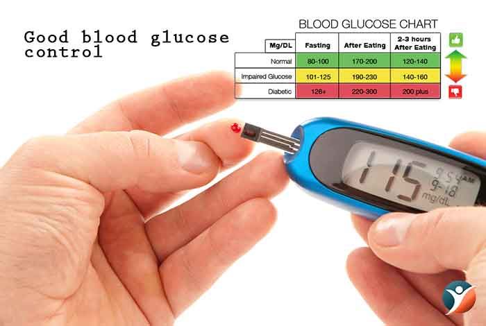 how to monitor blood glucose level