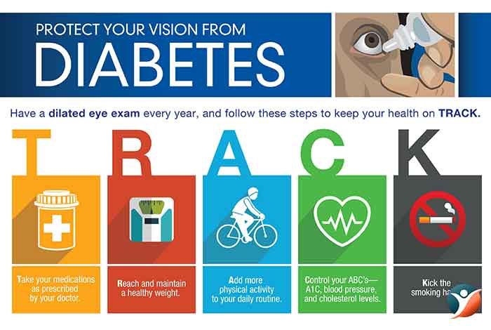learn to live with diabetes