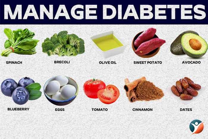 managing diabetes through diet