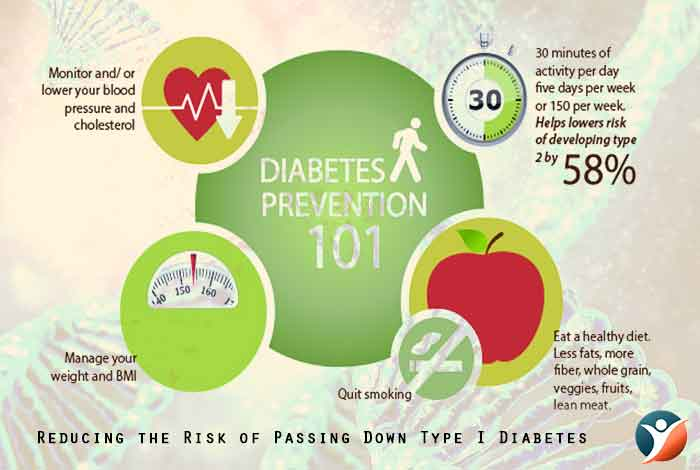 Reducing the Risk of Passing Down Type I Diabetes