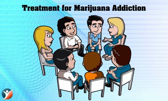 Treatment for Marijuana Addiction